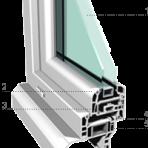 FENETRE PVC SWINGLING